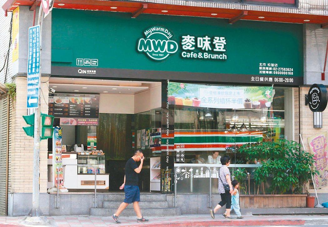 揚秦旗下通路品牌麥味登,在台灣屬知名餐飲通路。 (本報系資料庫)