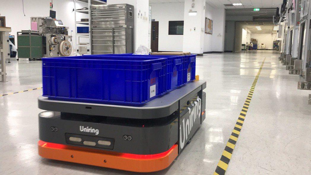 聯潤科技推出Uro系列機器人,而「Uro100」為本次自動化展覽的重點新品。 業...