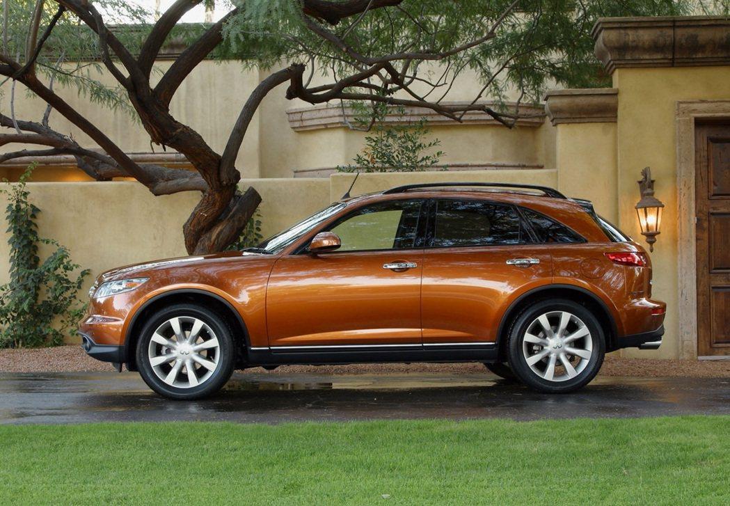 當年FX35的車身線條開啟了SUV Coupe的風潮。 摘自Infiniti