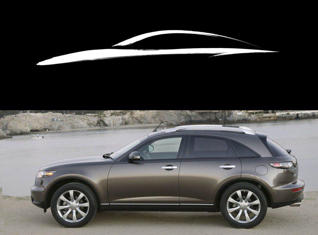 QX55會採用具有跑格的車頂線條設計。 摘自Infiniti