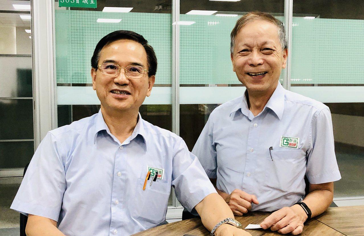 群翊總經理李榮坤(左)、副總余添和。記者尹慧中攝影