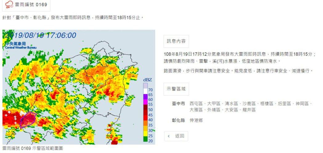 台中市、彰化縣大雷雨即時訊息。圖/中央氣象局提供