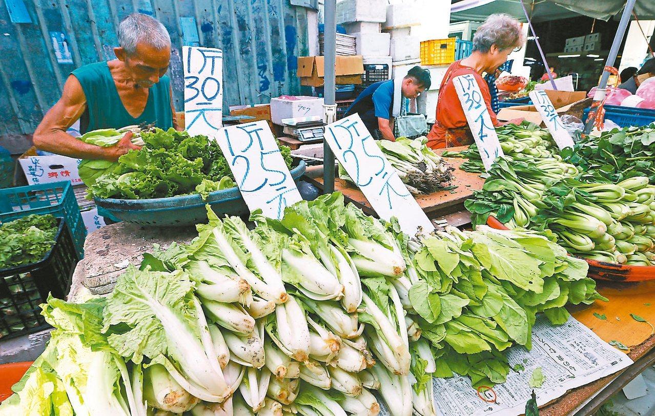 受到豪大雨侵襲,中南部農作災損陸續浮現,根據台北農產運銷公司統計,今日蔬菜每公斤...