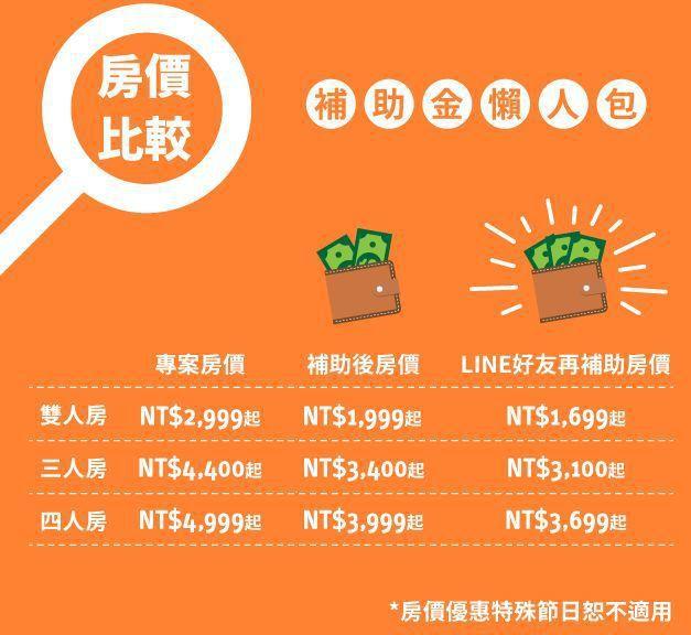 台南老爺行旅秋冬補助房價比較。  台南老爺行旅 提供