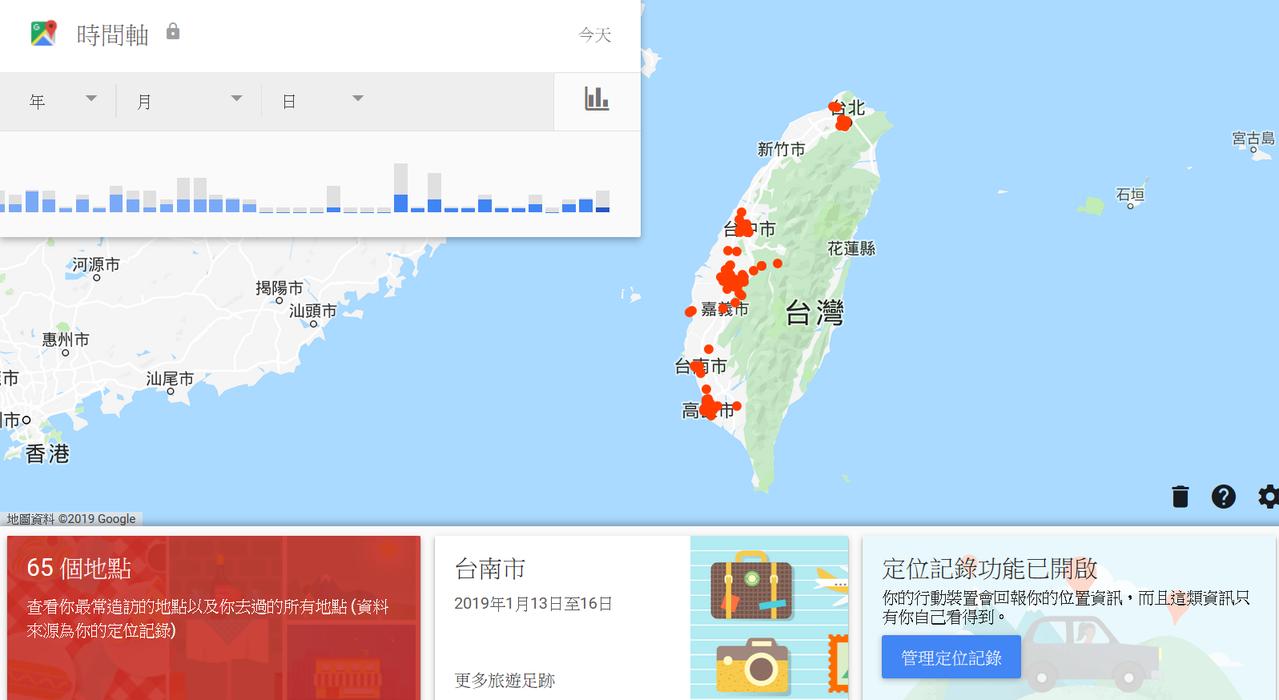 網友發文解答,Google會記錄使用者地點,而且是歷史GPS紀錄,打開過定位就會...