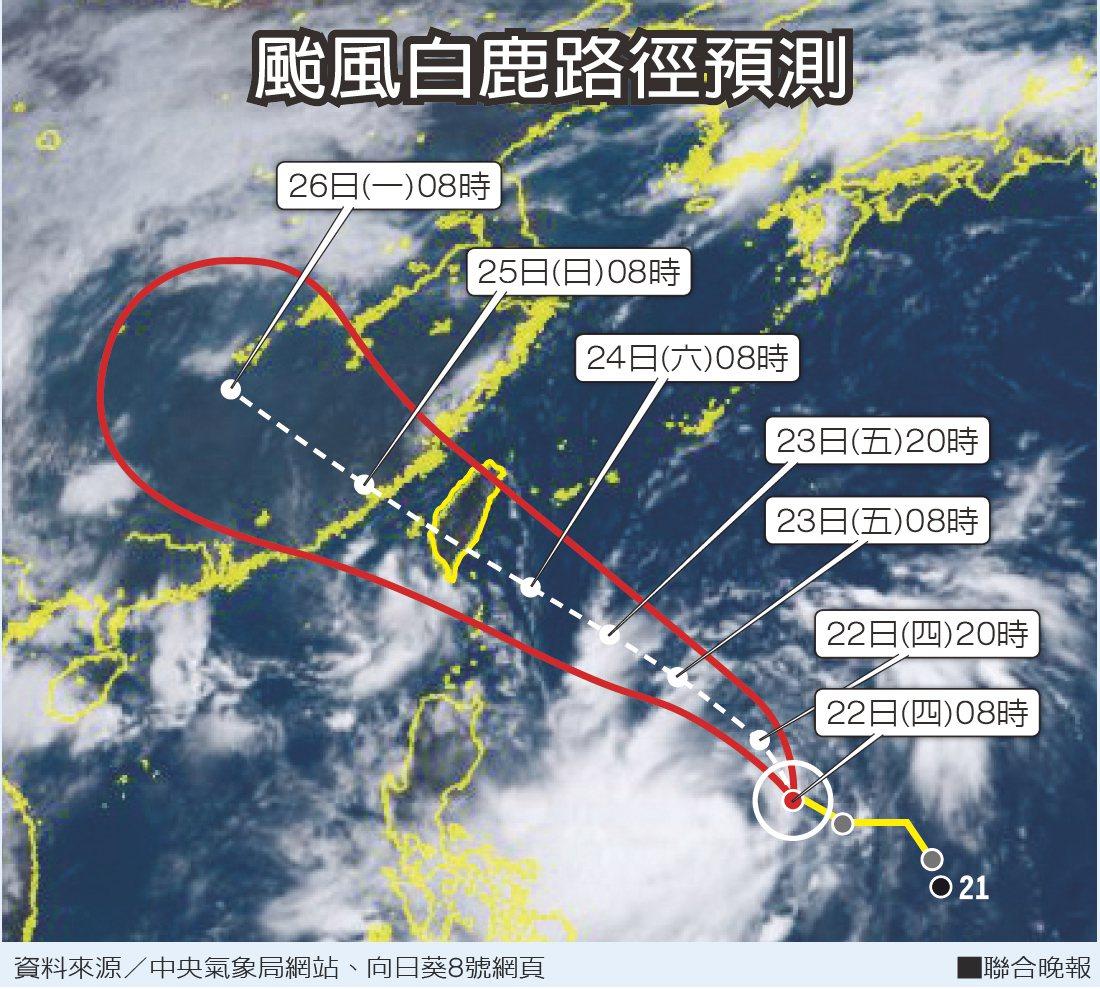颱風白鹿路徑預測資料來源/中央氣象局網站、向日葵8號網頁