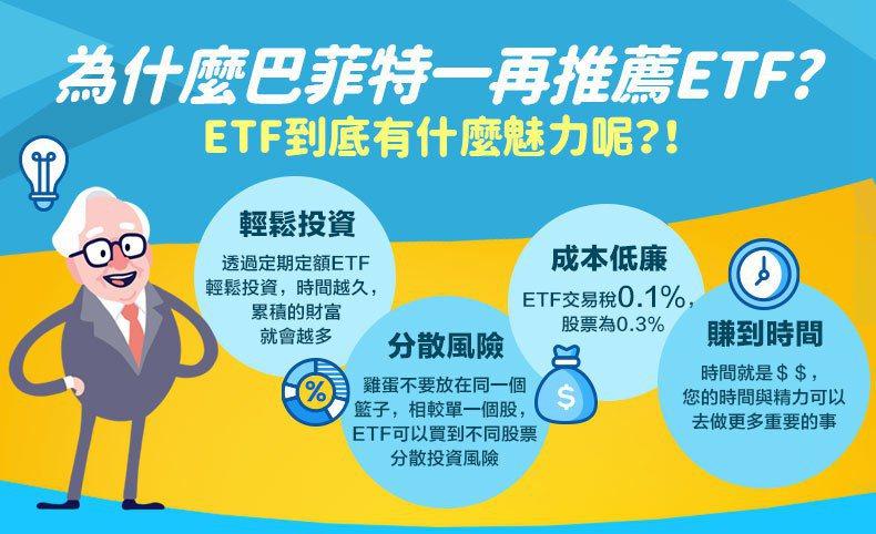 巴菲特所提倡的ETF具有四大魅力。富邦證券/提供
