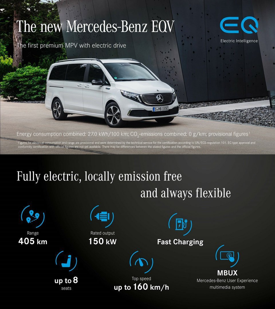 Mercedes-Benz EQV將於2019法蘭克福車展中正式發表。 摘自Me...