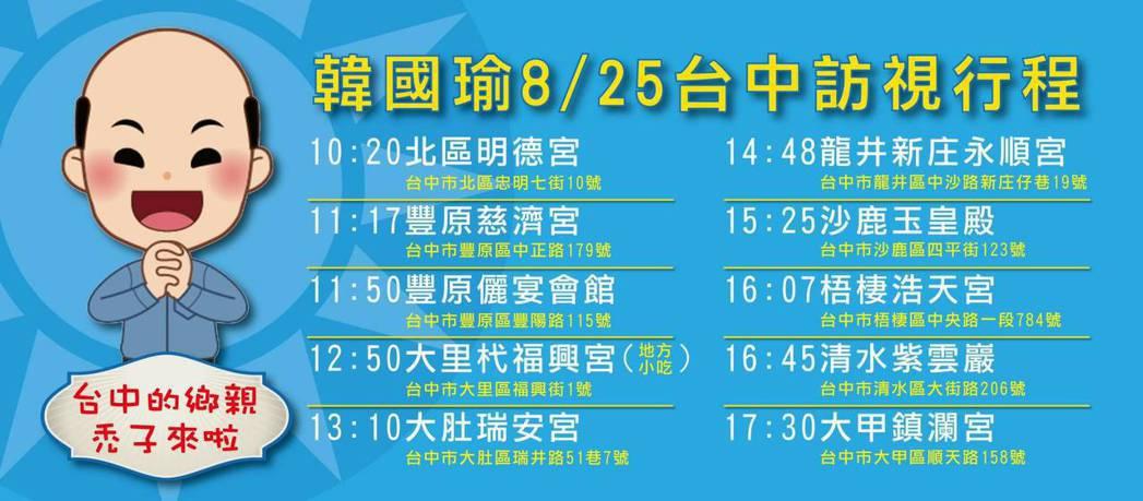 國民黨總統參選人韓國瑜原訂周日到台中拜廟,受到颱風逼近影響,競選團隊表示,韓國瑜...
