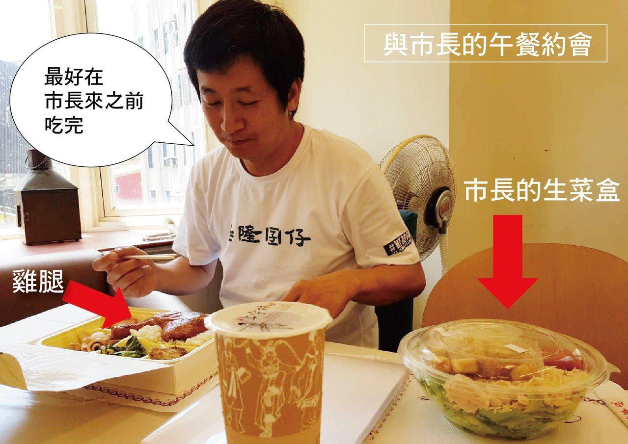 立委蔡適應今天在臉書貼出搞笑照片,他吃烤雞腿便當,林右昌卻吃生菜沙拉。圖/取自蔡...