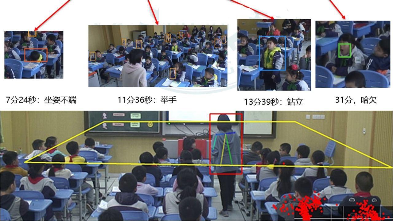 学生课堂行为自动分析示意图。(澎湃新闻)