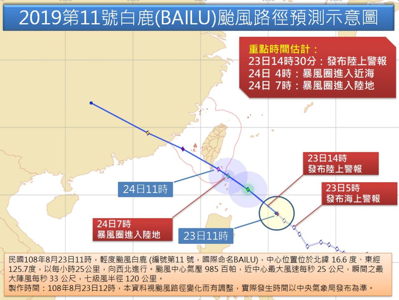 白鹿颱風來襲,帶來強風大雨,尤其東部及南部各縣市更是如臨大敵,全台停電戶數一度達...