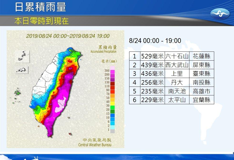 輕度颱風白鹿從24日零時至晚上7時,為花東地區帶來大降雨,累積降雨量最多為花蓮六...