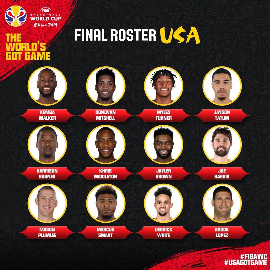 庫茲瑪傷退後,美國12人名單也確定。 截圖自@Basketball World ...