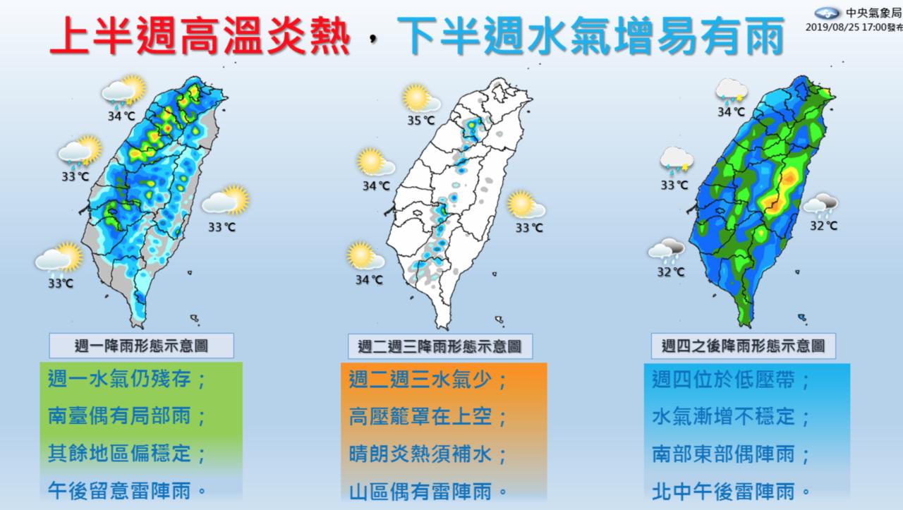 中央氣象局在臉書粉絲團「報天氣」解析未來一周天氣。圖/取自臉書粉絲團「報天氣」