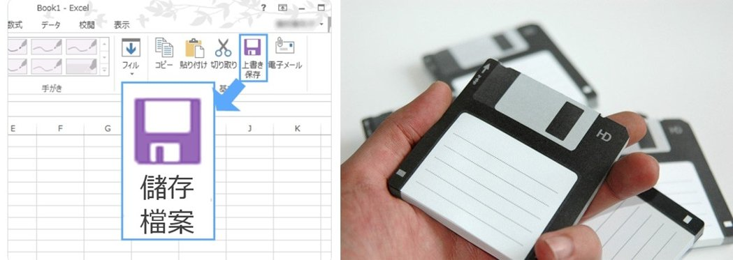 Excel存檔鍵的圖案其實是磁碟片。 圖片來源/engadget