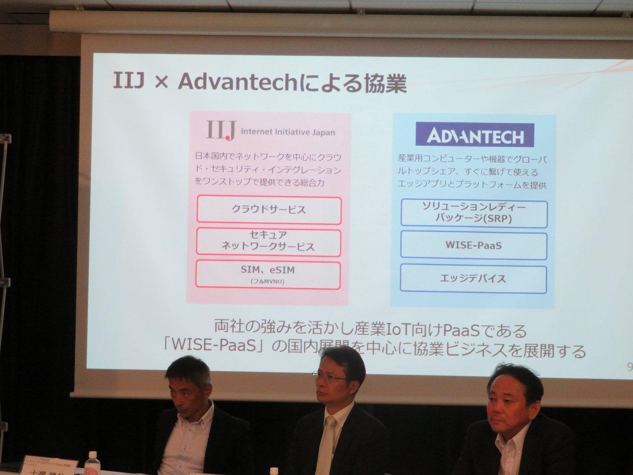 研華與日本電信網路公司,共同開發工業物聯網軟體平台。 圖/研華提供