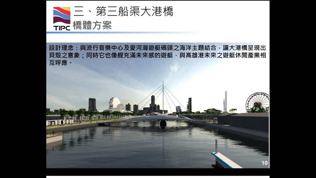 港務公司大港橋的簡報中也有放入摩天輪。記者蔡孟妤/翻攝
