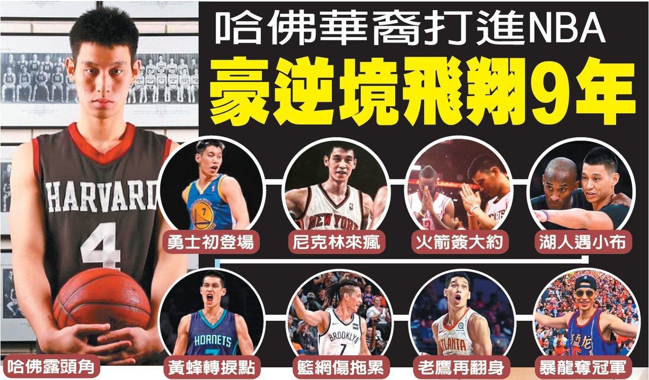 林書豪NBA生涯9年,經歷過許多不同時期。 圖/林書豪IG、美聯社