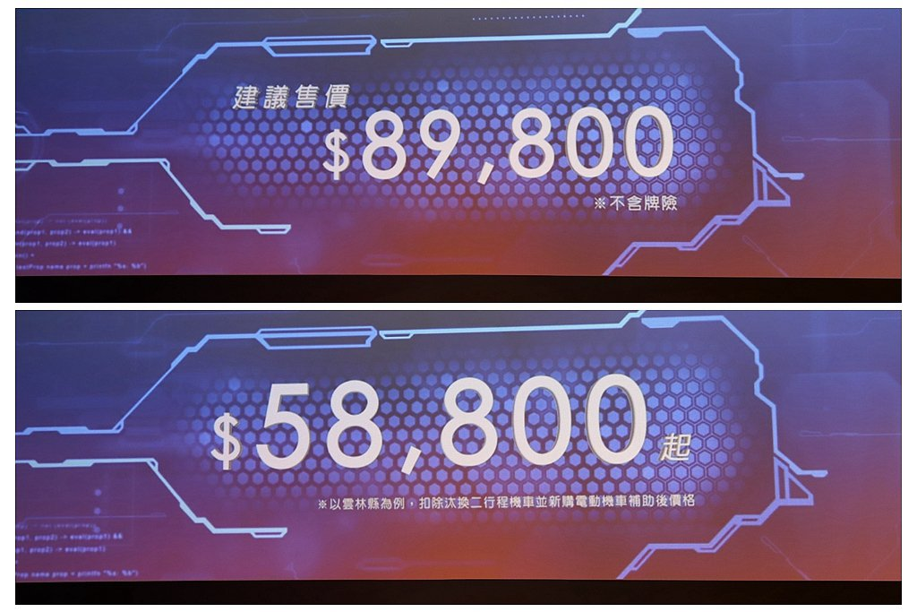 宏佳騰Ai-1 Sport建議售價為89,800元,扣除最多補助的雲林縣後,最低...