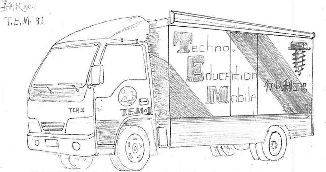 嘉義縣府教育處參考「行動圖書車」、巡迴醫療概念,計畫爭取教育部補助打造2輛行動科...