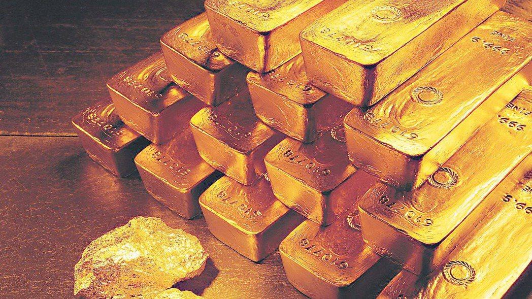 短線漲幅已大,再加上推升黃金走高的因子逐漸削弱,金價的多頭表現似乎面臨考驗。 本...