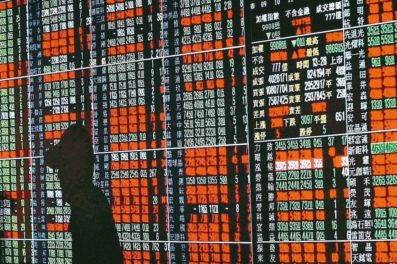 法人表示,市場對於美國的降息預期濃厚,對於股市會有刺激作用。 圖/聯合報系資料照...