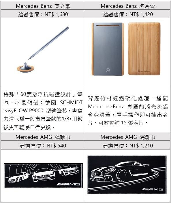 Mercedes-Benz Collection 嚴選精品 圖/Mercedes...