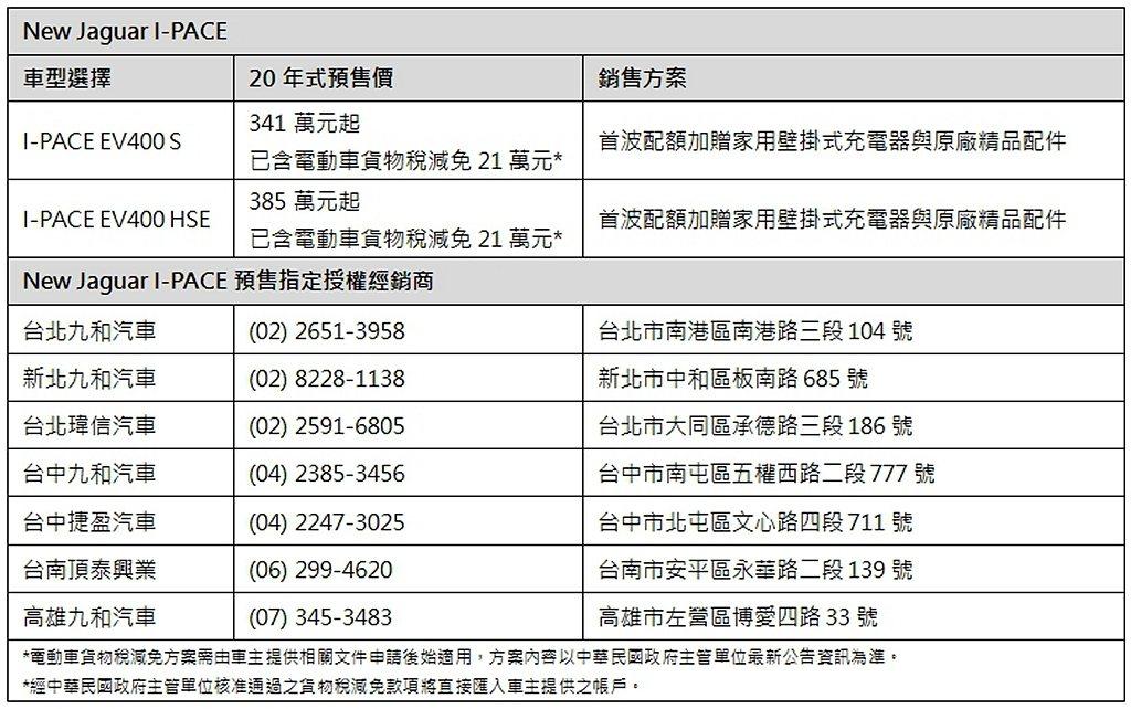 Jaguar I-PACE預計10月份正式在台發表,預售方案相關資訊敬請洽詢指定...