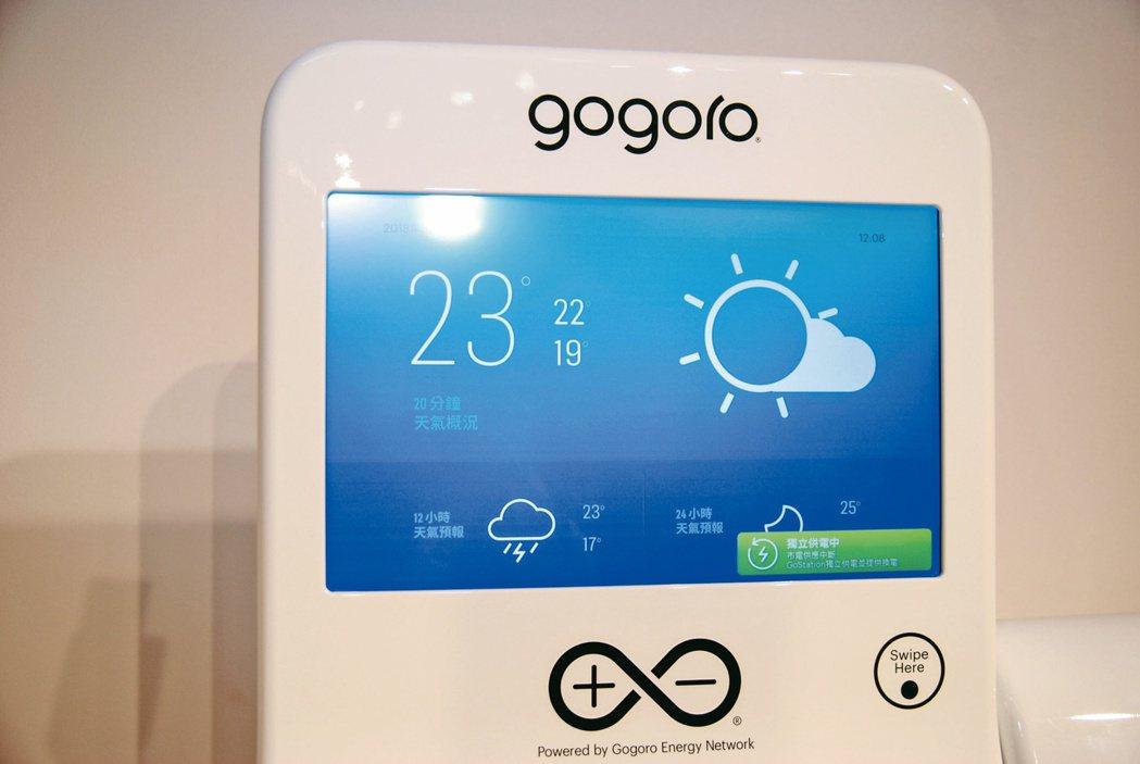 電動車大廠Gogoro宣布,有38座在中油的電池交換站9月30日合約到期,中油決...