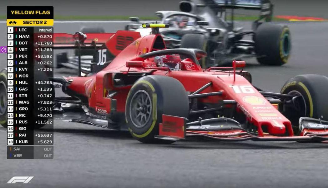最後一圈賽道亮起黃旗,這也宣告比賽直接結束。 摘自F1