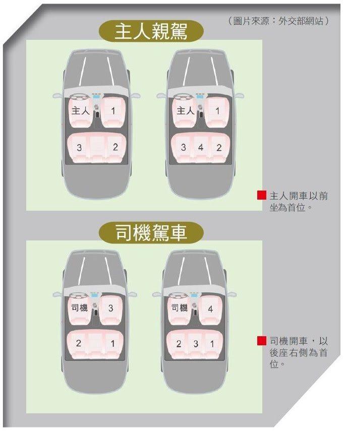 圖片來源/外交部