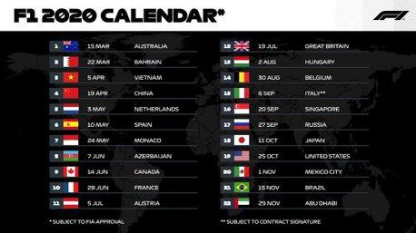 賽程確定!2020年F1賽季將會增加為22場比賽