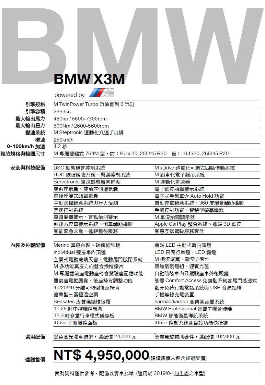 BMW X3M規配表。