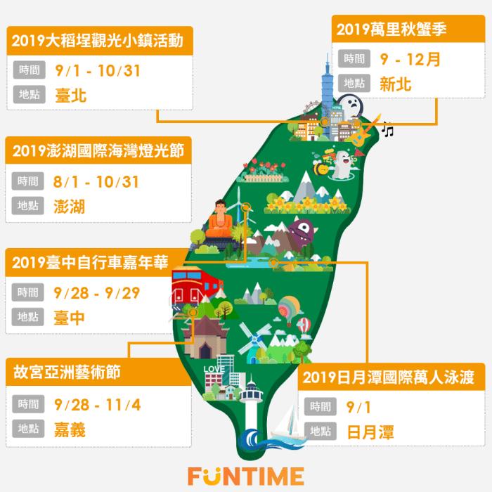 九月活動日曆。 圖/FunTime