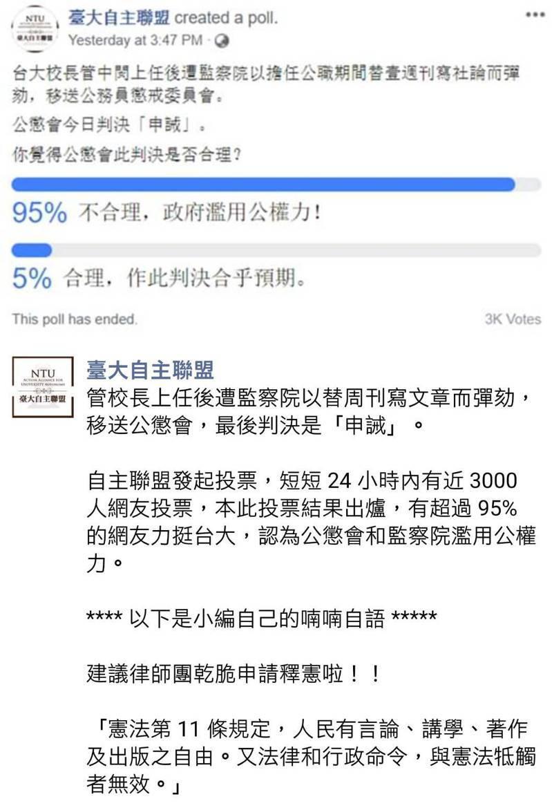 台大自主聯盟在臉書發起投票,短短24小時內有近3000名網友投票,超過95%網友力挺台大,認為公懲會和監察院濫用公權力。圖/翻攝自台大自主聯盟臉書