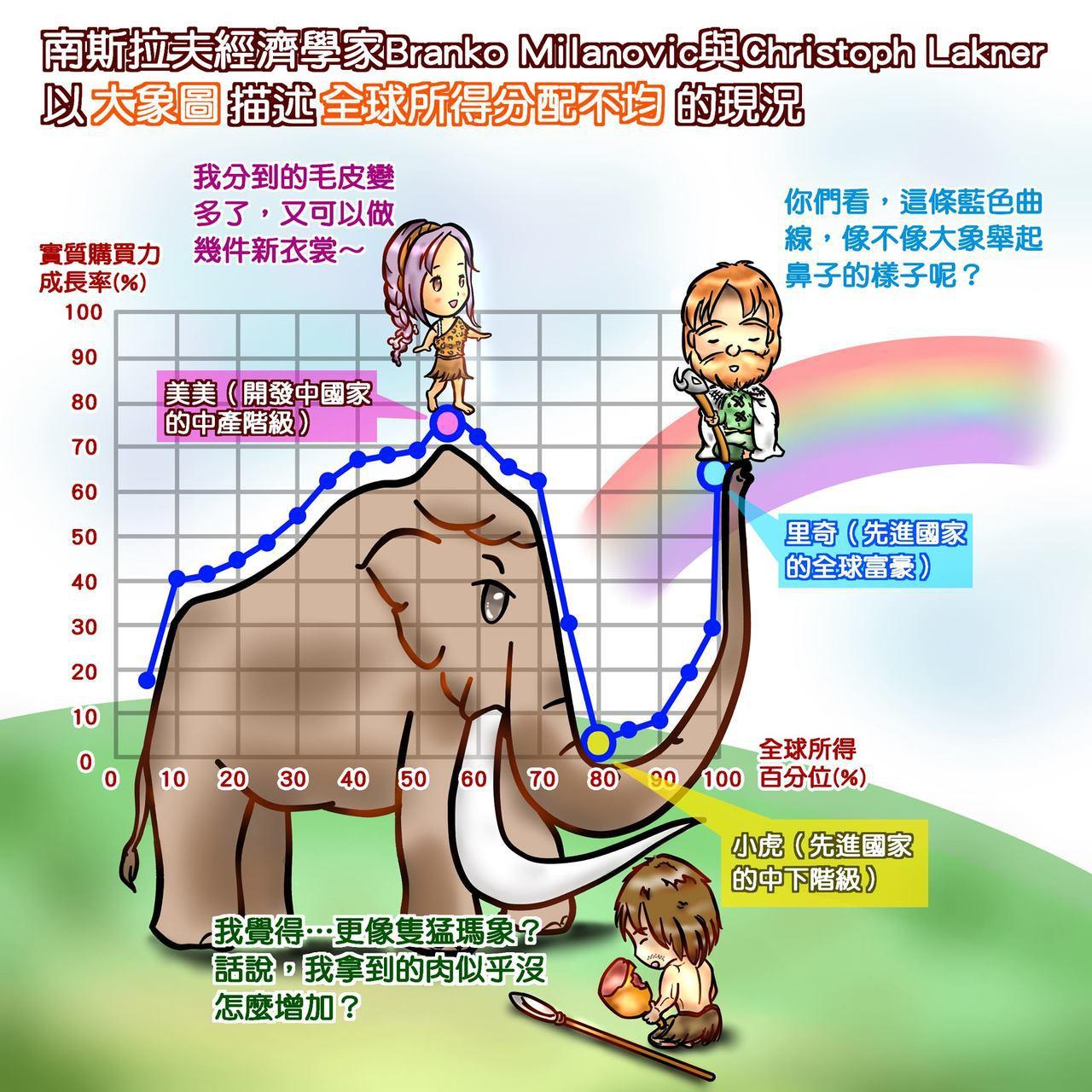 圖擷自中央銀行臉書