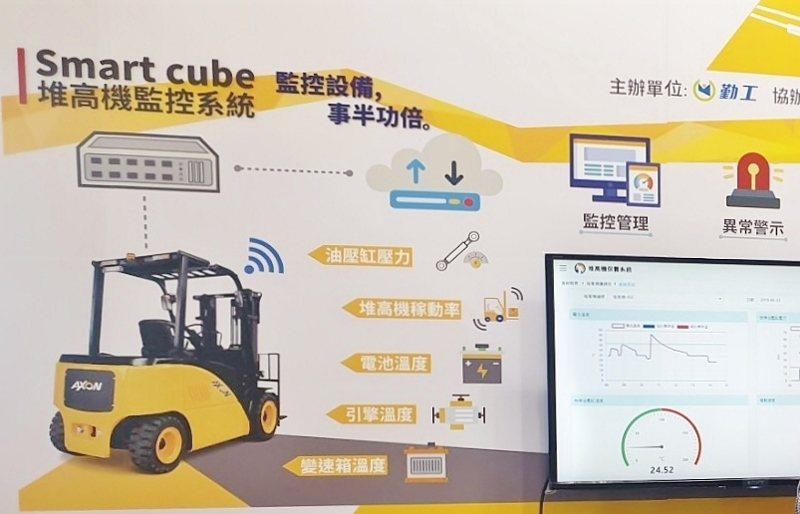 透過堆高機監控管理系統,可以感測預知個別堆高機的電池溫度、引擎溫度、油壓缸的溫度...