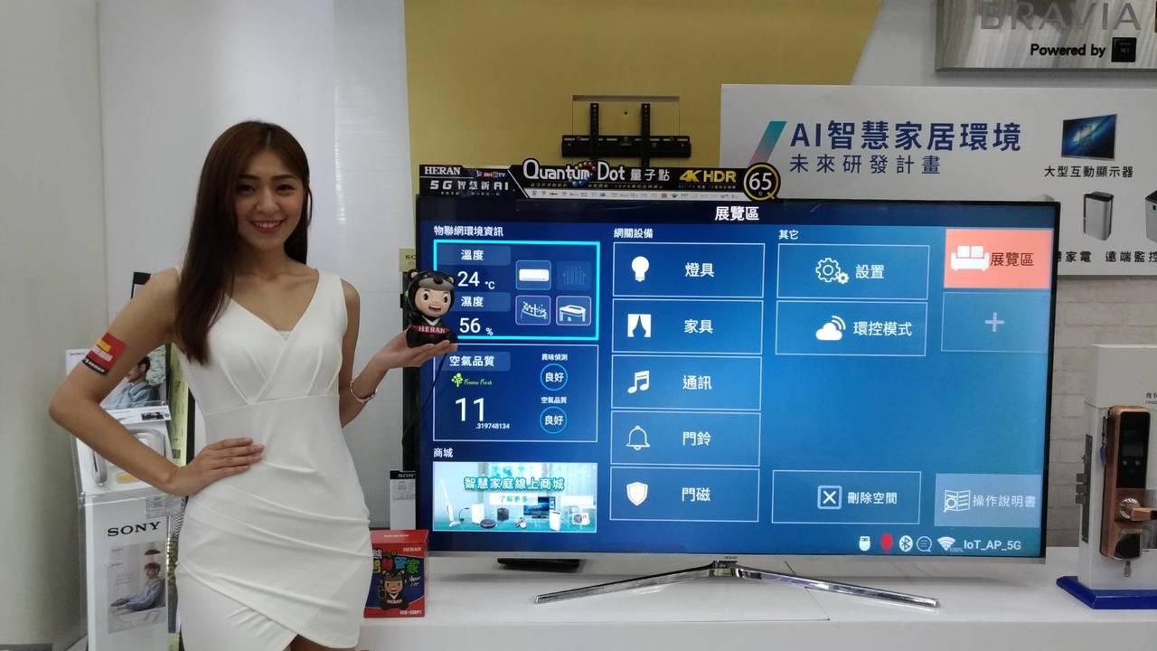 禾聯碩推出家電環控中心新產品,以智慧聲控公仔指揮掌控電視、智慧門鎖,並亮相國產品...