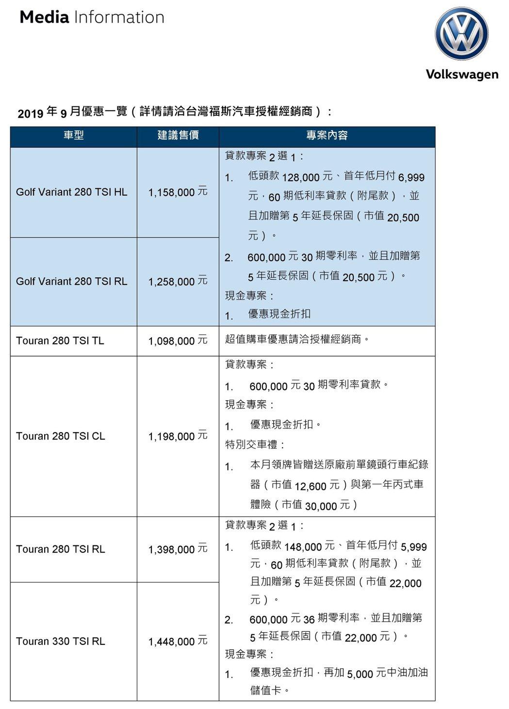 2019年9月優惠一覽(詳情請洽台灣福斯汽車授權經銷商)。 圖/Volkswag...