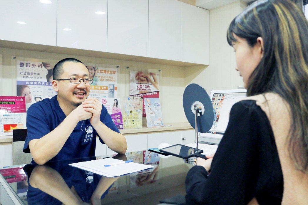 淨妍醫美診所周哲宇醫師。 業者/提供
