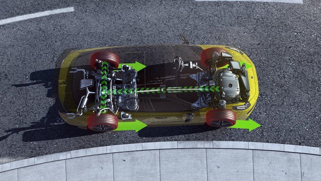 領克03+使用的的智慧四輪驅動系統能達到50:50的前後動力分配。 摘自領克汽車