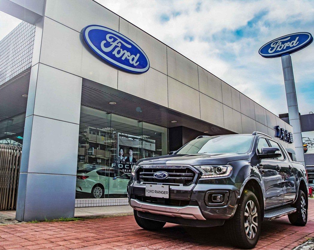 熱銷美式運動皮卡Ford Ranger銷量較去年同期成長超過23%,持續穩坐皮卡...