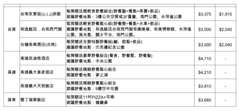 台灣高鐵公司推出「搭高鐵・秋冬遊」。圖/高鐵提供