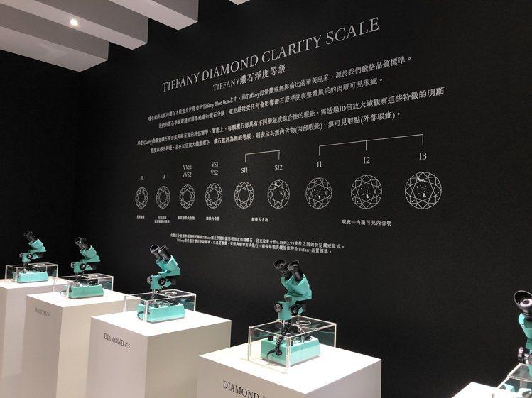 在Tiffany的美鑽傳奇主題展,還特別陳列了專業儀器,讓看展民眾能夠辨識不同淨...