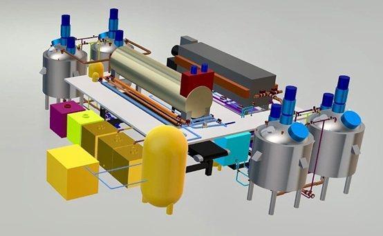 GP-860專利環保自動化煉金設備示意圖,包含酸洗跟剝金二大系統及黃金溶液、廢液...