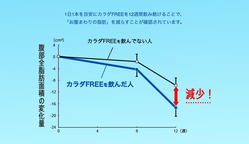 圖/日本麒麟官網