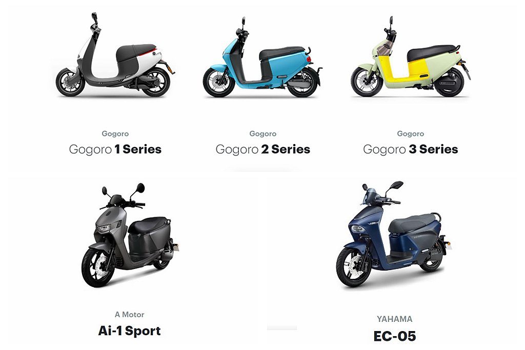 換電電動機車聯盟除了Gogoro旗下車款外,8月起也多了山葉(Yamaha)、宏...
