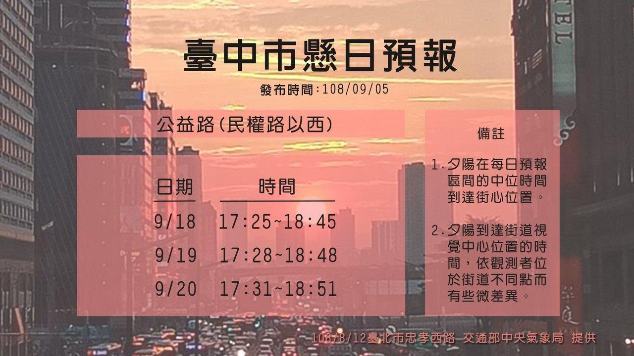 中央氣象局日前針對台中市公益路發布懸日預報。圖/中央氣象局提供