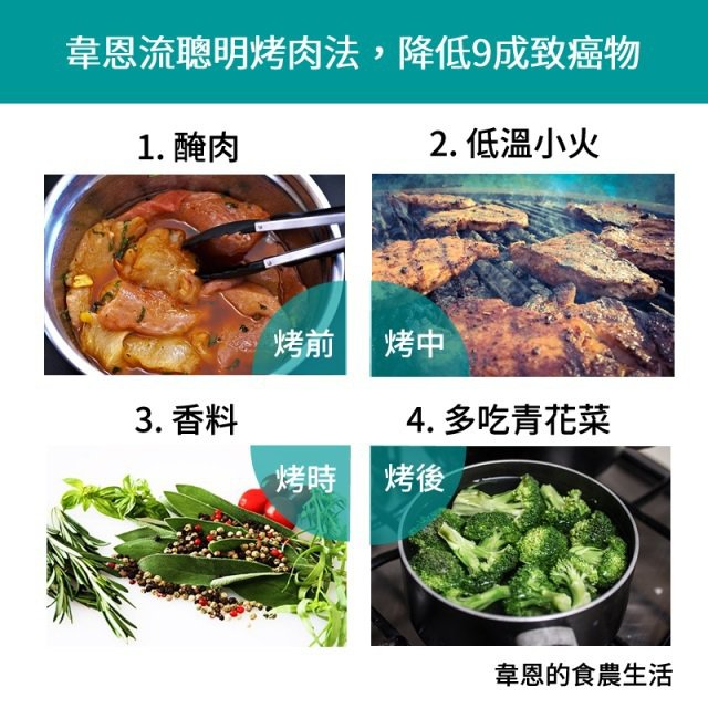 農業粉專「韋恩的食農生活」提供四大秘訣,讓中秋烤肉減少九成以上致癌物,吃得更健康...